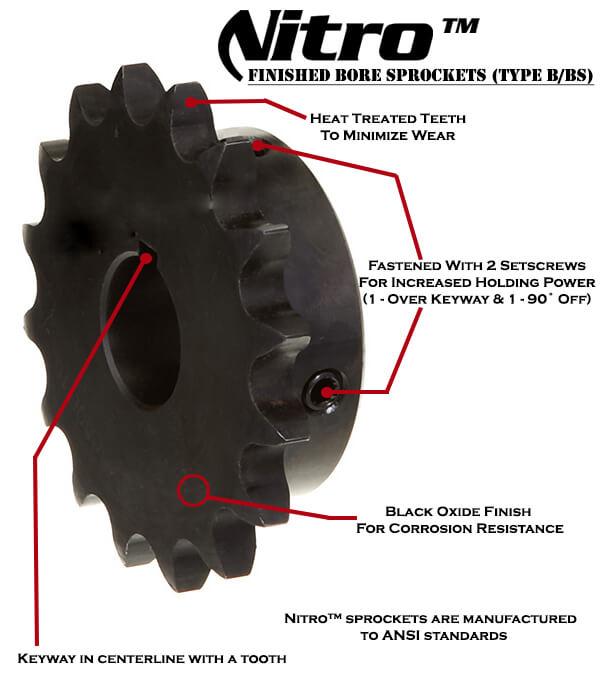 80B13-1 1//8 Boston GearSTEEL SPROCKET