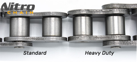 standard vs heavy duty chain